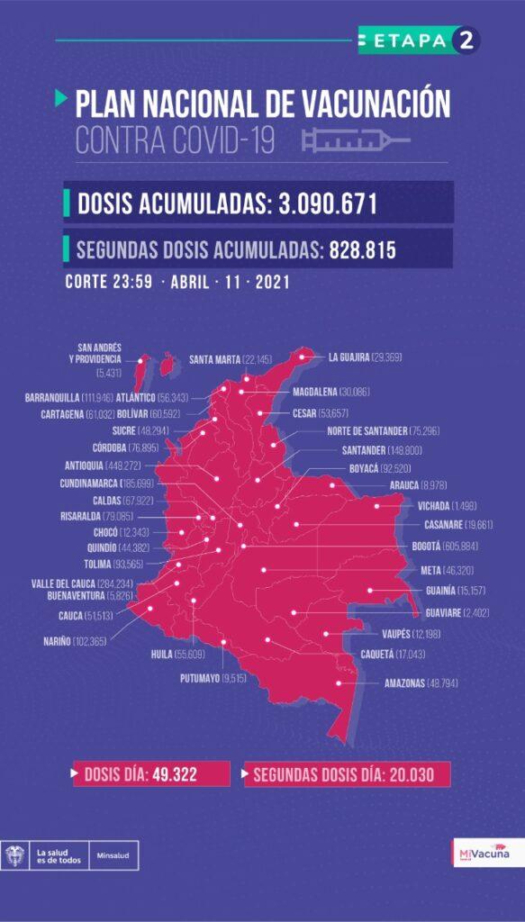 vacuna covid-19 colombia