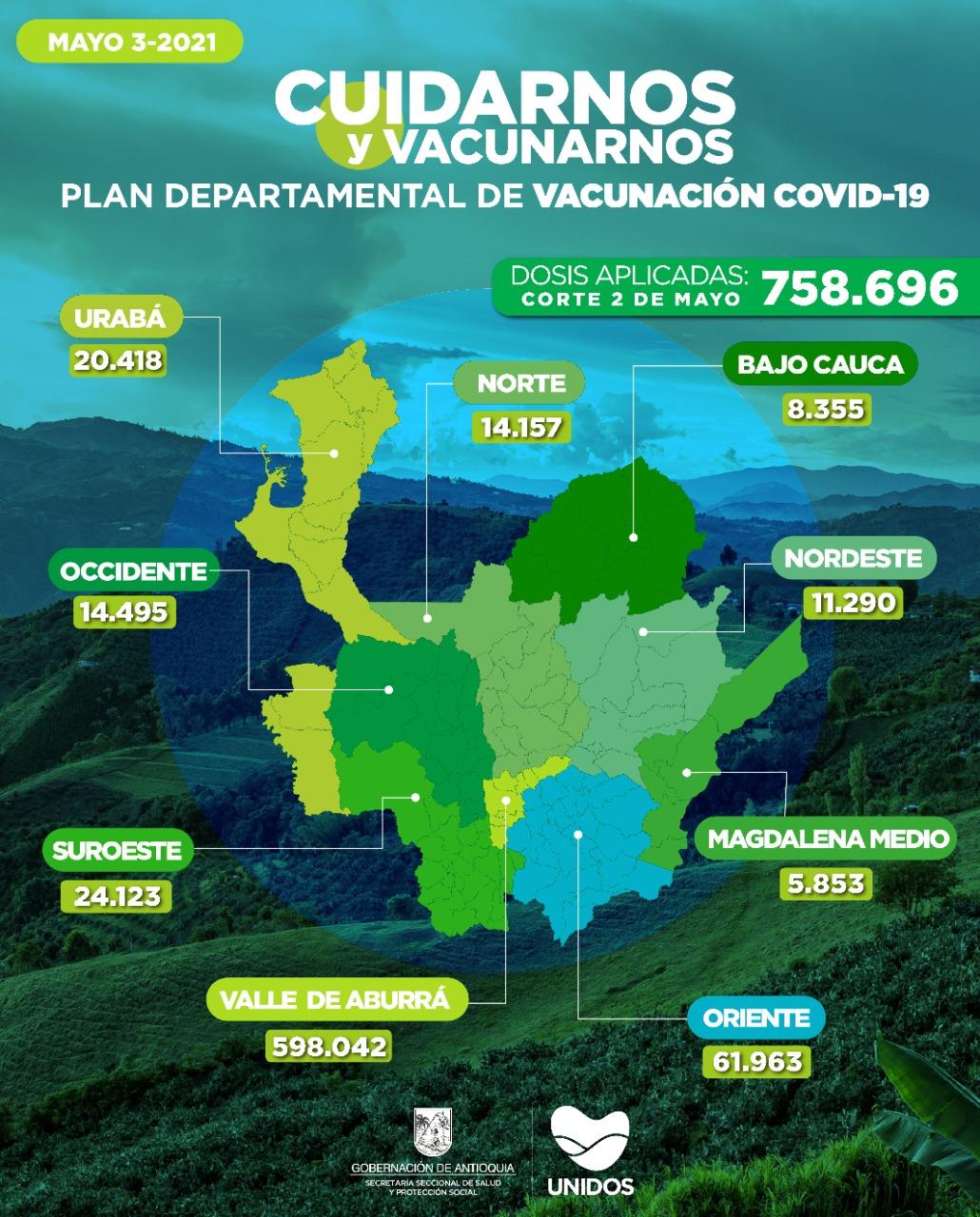 vacunados por regiones en antioquia 3 de mayo ElMetro.com.co