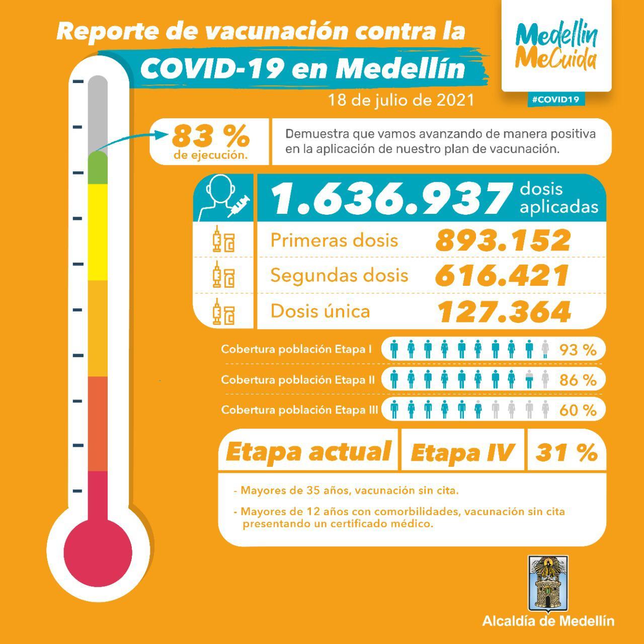 vacunacion medellin 18 de julio ElMetro.com.co