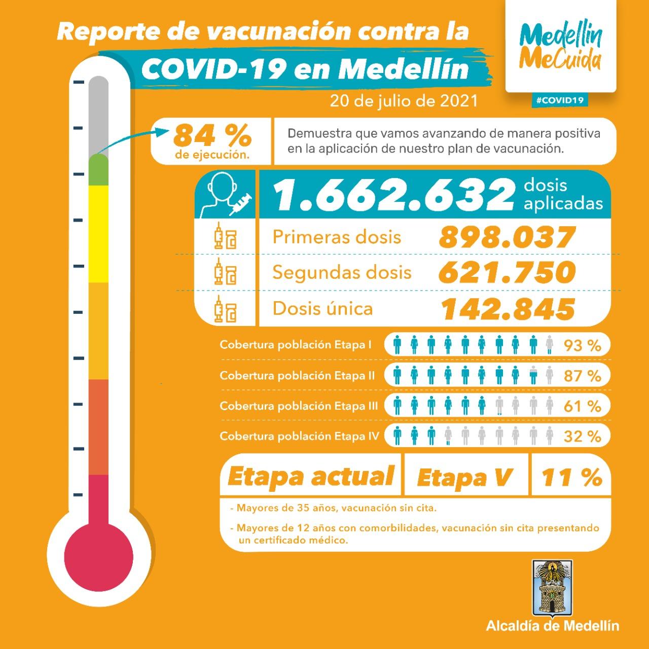 vacunacion medellin 20 de julio 1 ElMetro.com.co