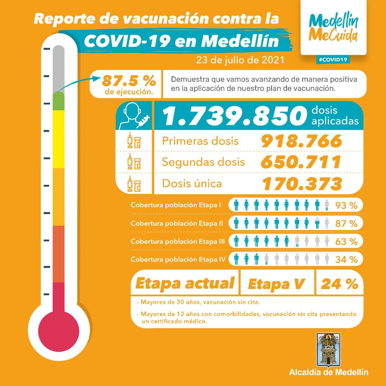 vacunacion medellin 23 de julio ElMetro.com.co