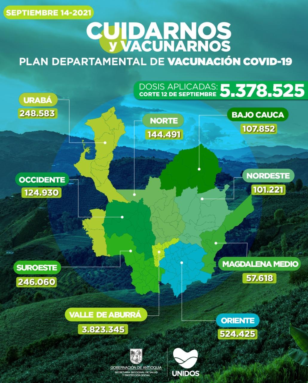 vacunacion covid antioquia 13 de septiembre ElMetro.com.co